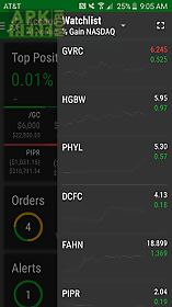 Thinkorswim mobile for Android free download at Apk Here store