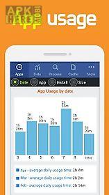 goclean-data usage,app usage