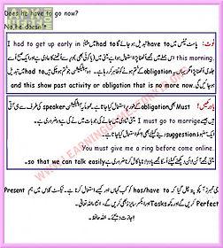 learn english tenses in urdu