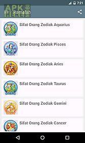 ramalan zodiak sifat karakter