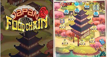 Japan food chain