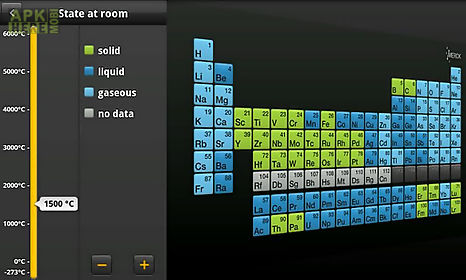 merck pte hd app for android description the merck periodic table of the elements app provides detailed information state of the art functions and an
