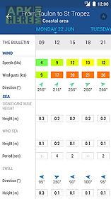 Météo marine for Android free download at Apk Here store - Apktidy com