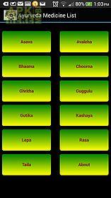 ayurveda medicine list