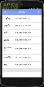 myanmar zodiac
