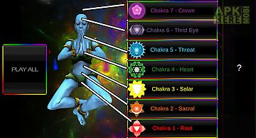 Chakra frequencies lite