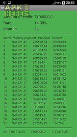 credit calculator free