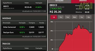 Bradesco trading