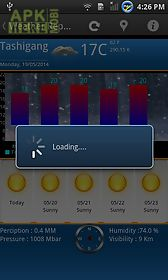 weather forecast and widgets
