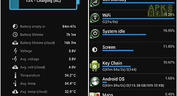 Battery stats plus
